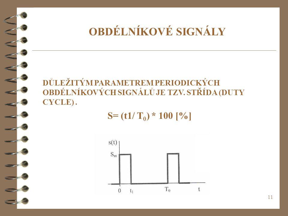 OBDÉLNÍKOVÉ SIGNÁLY S= (t1/ T0) * 100 [%]